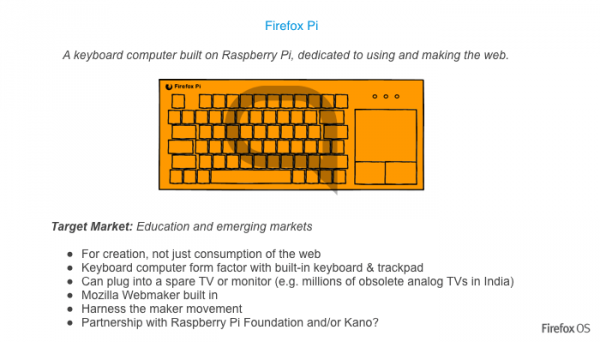 Firefox OS : Firefox Pi – fuites